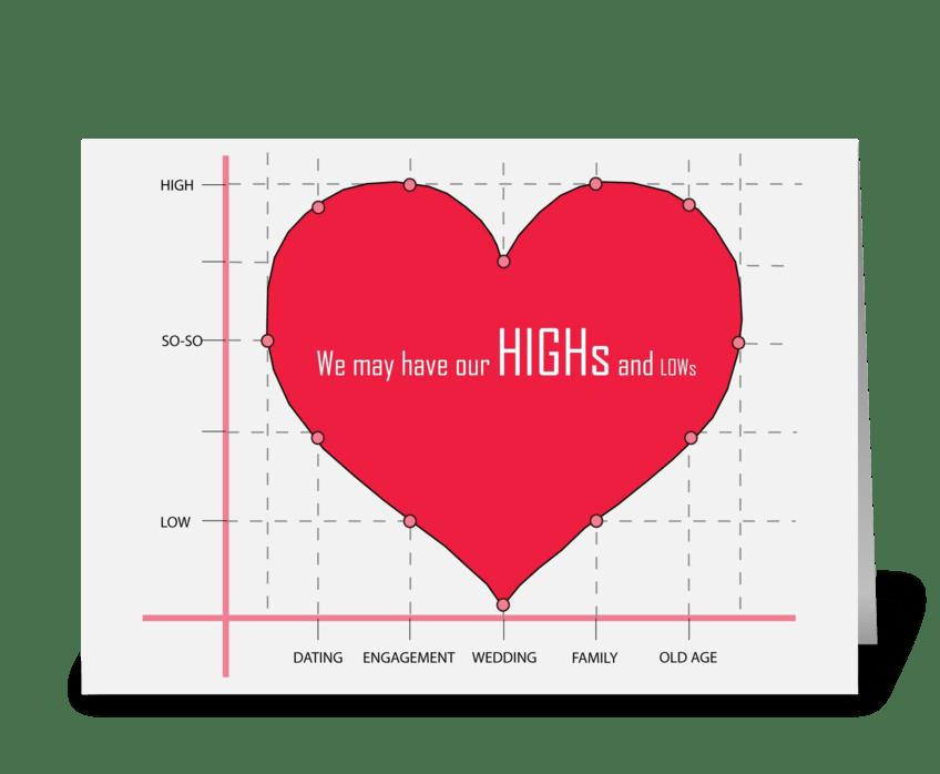 Heart Graph! greeting card